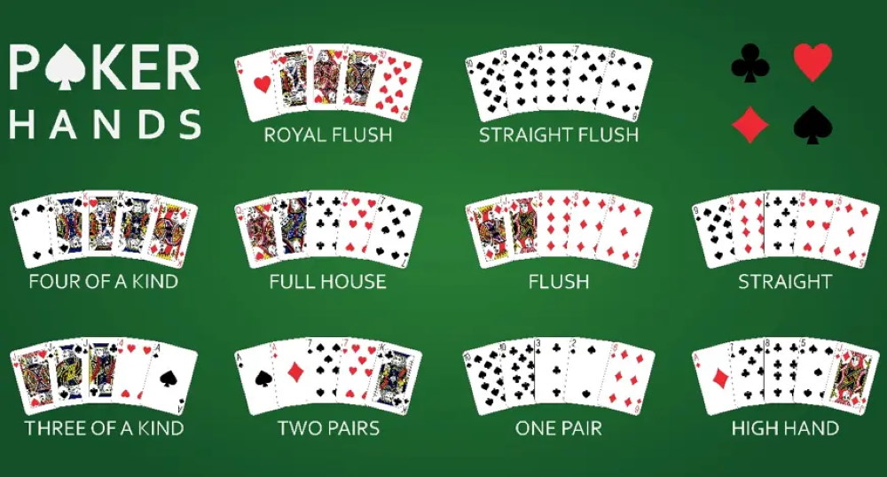 Poker Hands Guide